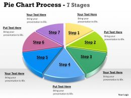 Pie chart 7 Stages 6