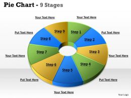 Pie chart 9 Step 1