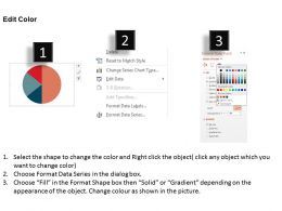 pie_chart_and_line_chart_data_driven_analysis_powerpoint_slides_Slide02