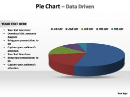 pie chart data driven editable powerpoint templates