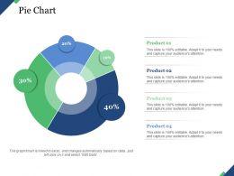 Pie Chart Finance Marketing Management Investment Analysis