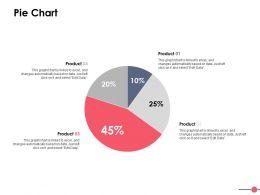 Pie Chart Finance Marketing Ppt Powerpoint Presentation File Designs Download