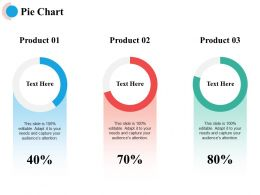 Pie Chart Finance Ppt Powerpoint Presentation File Example