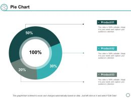 Pie Chart Finance Ppt Powerpoint Presentation Layouts Pictures