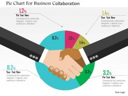 Pie Chart For Business Collaboration Flat Powerpoint Design