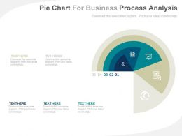 Pie Chart For Business Process Analysis Powerpoint Slides