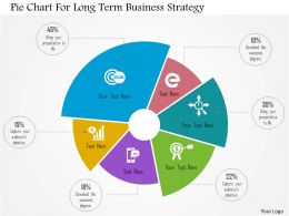 Pie Chart For Long Term Business Strategy Flat Powerpoint Design