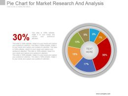 Pie Chart For Market Research And Analysis Powerpoint Ideas