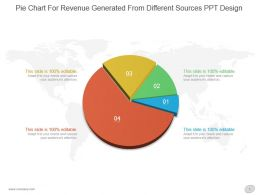Pie Chart For Revenue Generated From Different Sources Ppt Design