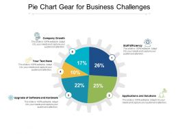 Pie Chart Gear For Business Challenges