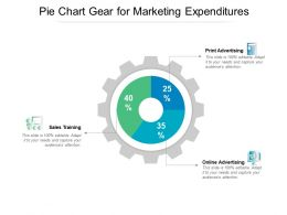 Pie Chart Gear For Marketing Expenditures
