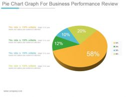 Pie Chart Graph For Business Performance Review Ppt Design Templates