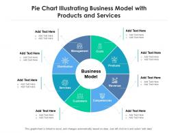 Pie Chart Illustrating Business Model With Products And Services