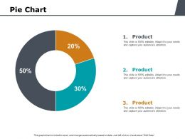 Pie Chart Investment Ppt Powerpoint Presentation Templates