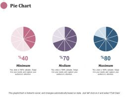 Pie Chart Minimum Medium Ppt Infographics Design Inspiration