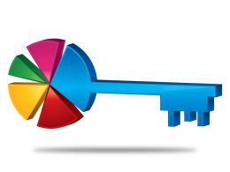 Pie Chart On The Key Displays Business Results Stock Photo