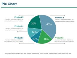 Pie Chart Powerpoint Slide Inspiration