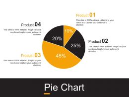 Pie Chart Powerpoint Slide Presentation Guidelines