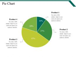 Pie Chart Powerpoint Slides