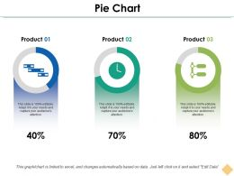 Pie Chart Ppt Inspiration
