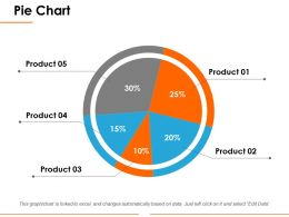 Pie Chart Ppt Introduction