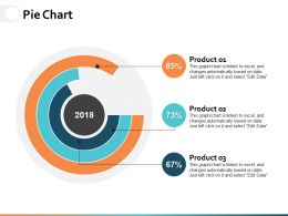 Pie Chart Ppt Powerpoint Presentation Gallery Infographic Template