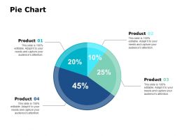Pie Chart Ppt Powerpoint Presentation Model Guide