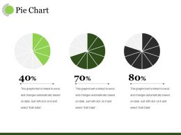 Pie Chart Ppt Sample