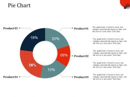 Pie Chart Ppt Slides Example Topics