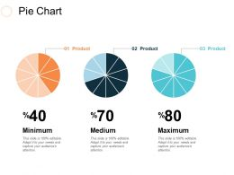 Pie Chart Ppt Slides Guidelines