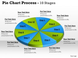 Pie Chart Process 10 Stages 3