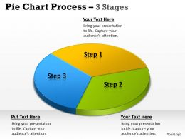 Pie Chart Process 3 Stages 4