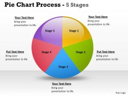 Pie Chart Process 5 Stages 7