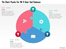 Pie Chart Puzzle For Wi Fi Gear And Suitcase Flat Powerpoint Design