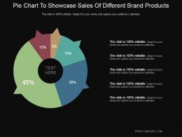 Pie Chart To Showcase Sales Of Different Brand Products Powerpoint Slide Images