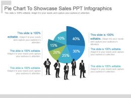 Pie Chart To Showcase Sales Ppt Infographics