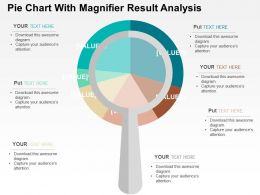 Pie Chart With Magnifier Result Analysis Powerpoint Slides