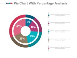 Pie Chart With Percentage Analysis Powerpoint Slides
