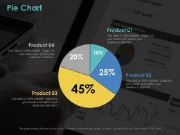 Pie Chart With Percentage Ppt Slides Example Introduction