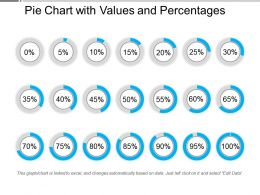 Pie Chart With Values And Percentages Ppt Examples Slides