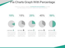 Pie Charts Graph With Percentage Analysis Powerpoint Slides