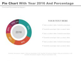 Pie Charts With Year 2016 And Percentage Analysis Powerpoint Slides