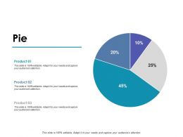 Pie Finance Marketing Ppt Powerpoint Presentation Layouts Inspiration