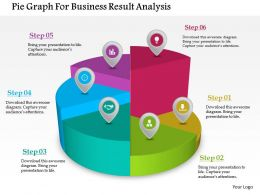 Pie Graph For Business Result Analysis Powerpoint Template