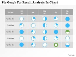 Pie Graph For Result Analysis In Chart Flat Powerpoint Design