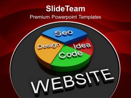 Pie Represents Creation Of Website Internet Powerpoint Templates Ppt Themes And Graphics 0113