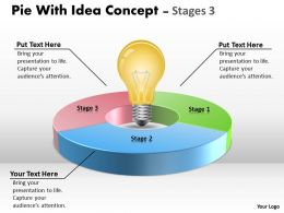 Pie With Idea Concept Stages 16