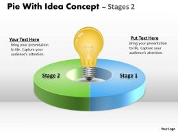 Pie With Idea Concept Stages 3
