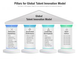 Pillars For Global Talent Innovation Model