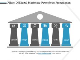 Pillars Of Digital Marketing Powerpoint Presentation